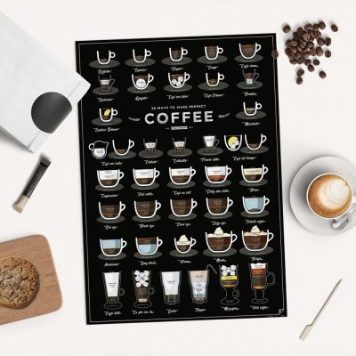 Plakat – Follygraph – 38 Ways to Make a Perfect Coffee